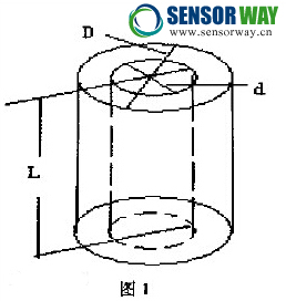电感传感器工作原理_电感式压力传感器的工作原理_技术资讯